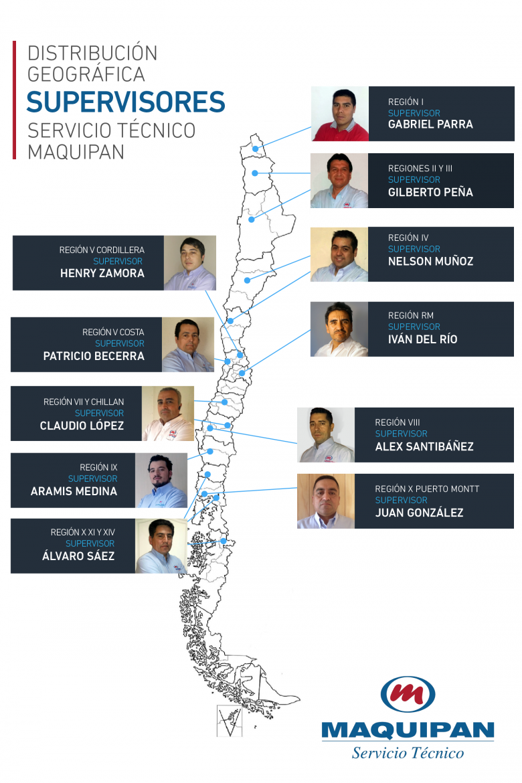 distribucion_supervisores